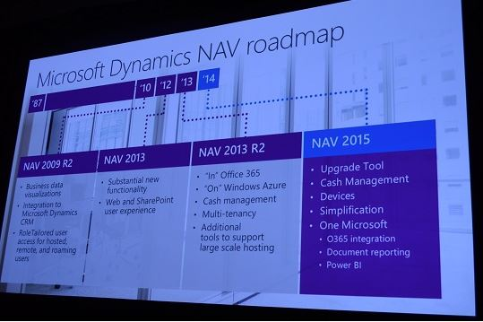 NAV 2015 roadmap