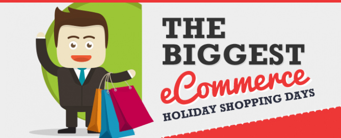 the biggest ecommerce shopping holiday days