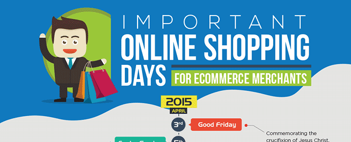 Important Shopping Online Dates of 2015 for Ecommerce Merchants