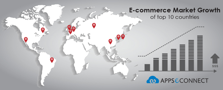 Top 10 eCommerce Markets