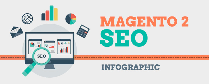 Magento 2 SEO In a Snap - Infographic