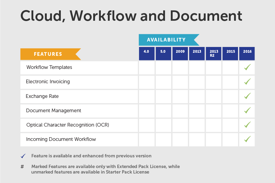 NAV-features-cloud-workflow-and-document